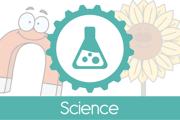 Science Classroom Topic Packs