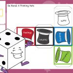 De Bono's Thinking Hats Dice