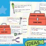 Story Writer's Tool Box Mats