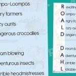 Roald Dahl Acrostic Poem Poster
