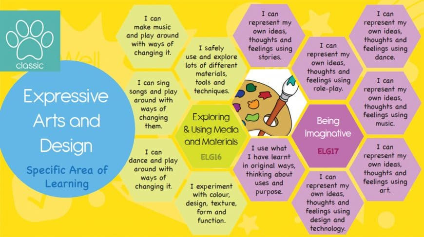 Expressive Arts And Design Eyfs Ideas