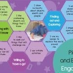 Characteristics of Effective Learning Display – Engagement