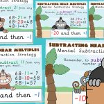 Mental Subtraction Strategies – Subtracting Near Monkey Multiples Posters