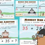 Monkey Run Addition – Using a Number Line Posters