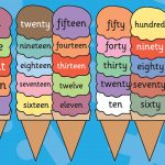 Ice Cream Numbers Display